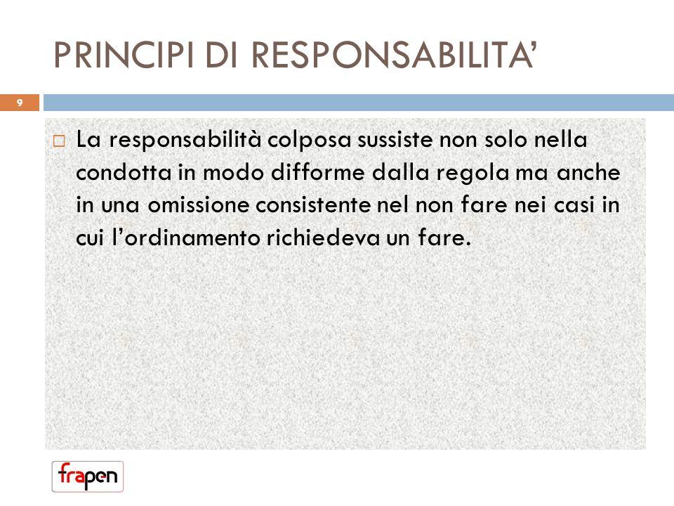 PRINCIPI DI RESPONSABILITA'