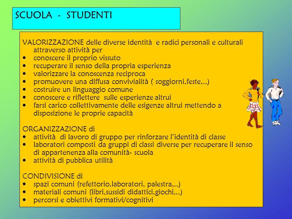 SCUOLA - STUDENTI VALORIZZAZIONE delle diverse identità e radici personali e culturali attraverso attività per.