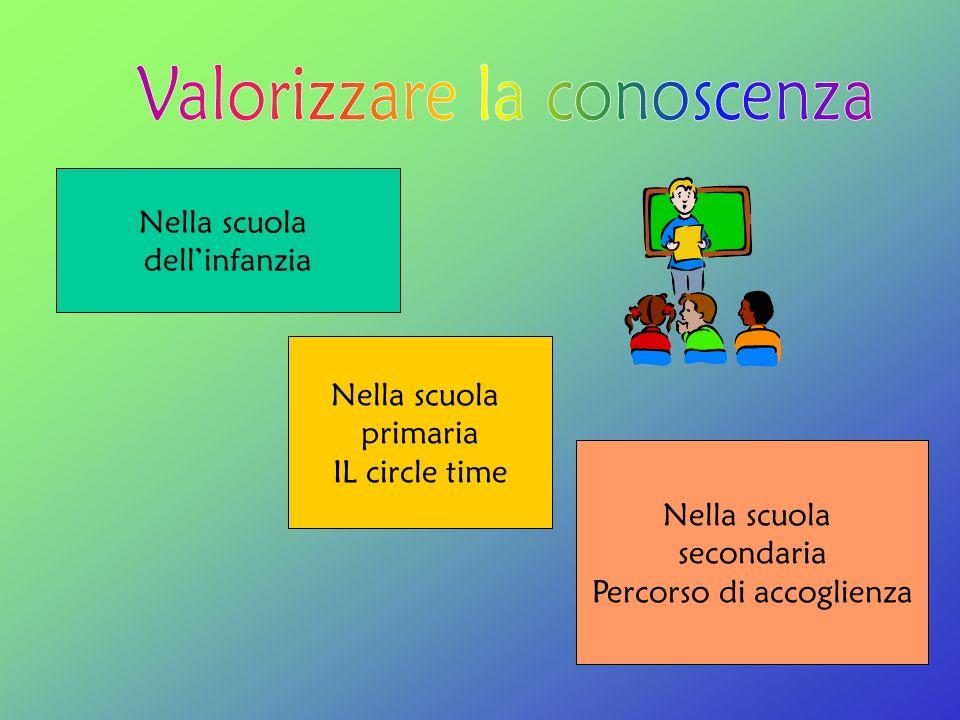 Valorizzare la conoscenza