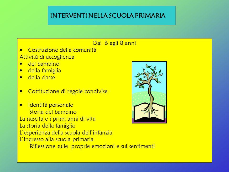 INTERVENTI NELLA SCUOLA PRIMARIA