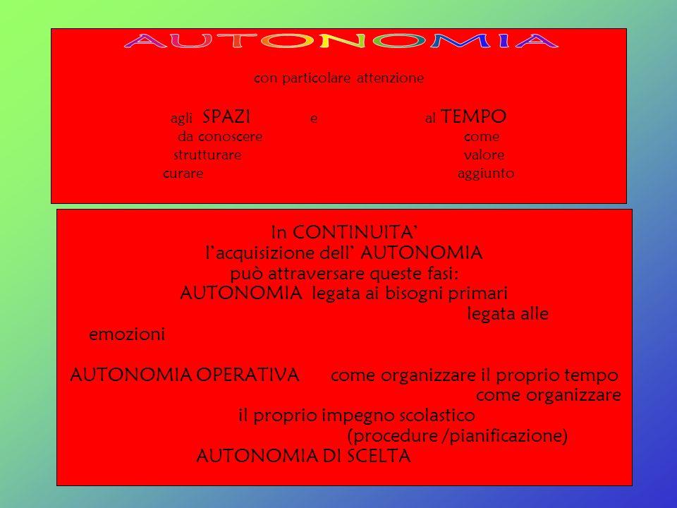 AUTONOMIA In CONTINUITA' l'acquisizione dell' AUTONOMIA
