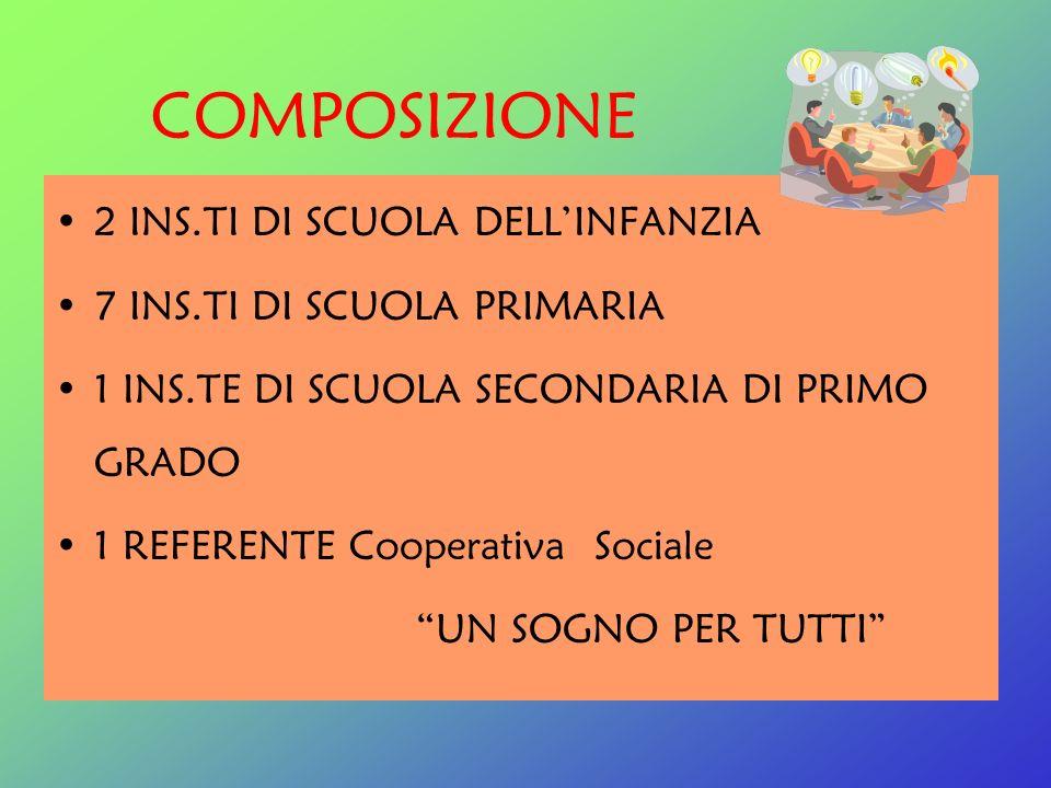 COMPOSIZIONE 2 INS.TI DI SCUOLA DELL'INFANZIA