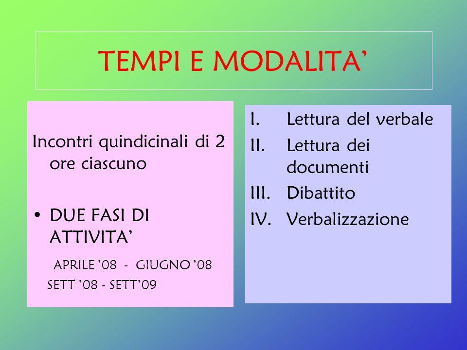 TEMPI E MODALITA' Lettura del verbale