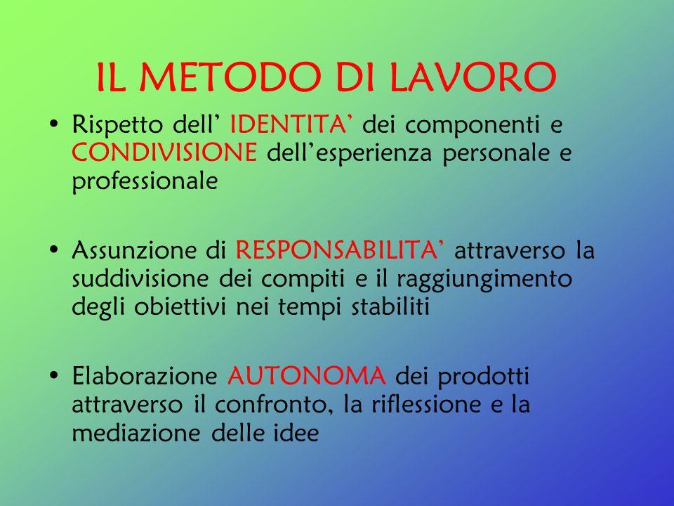 IL METODO DI LAVORO Rispetto dell' IDENTITA' dei componenti e CONDIVISIONE dell'esperienza personale e professionale.