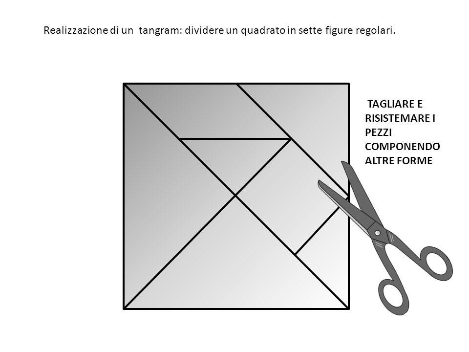 Realizzazione di un tangram: dividere un quadrato in sette figure regolari.