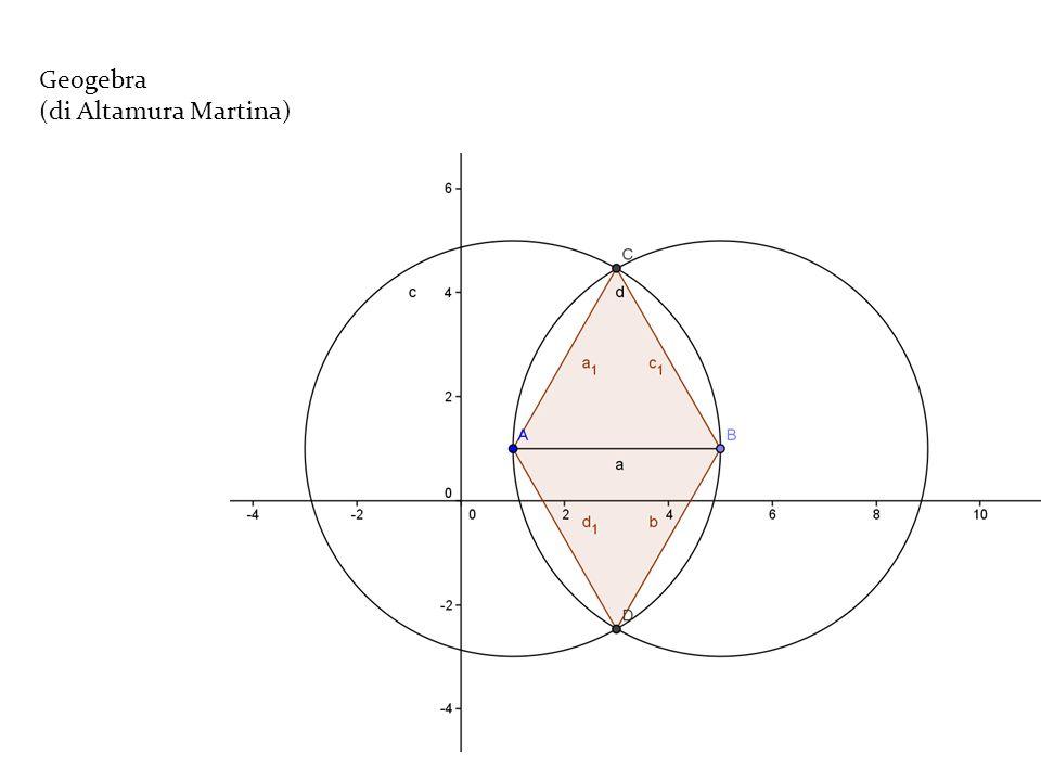 Geogebra (di Altamura Martina)