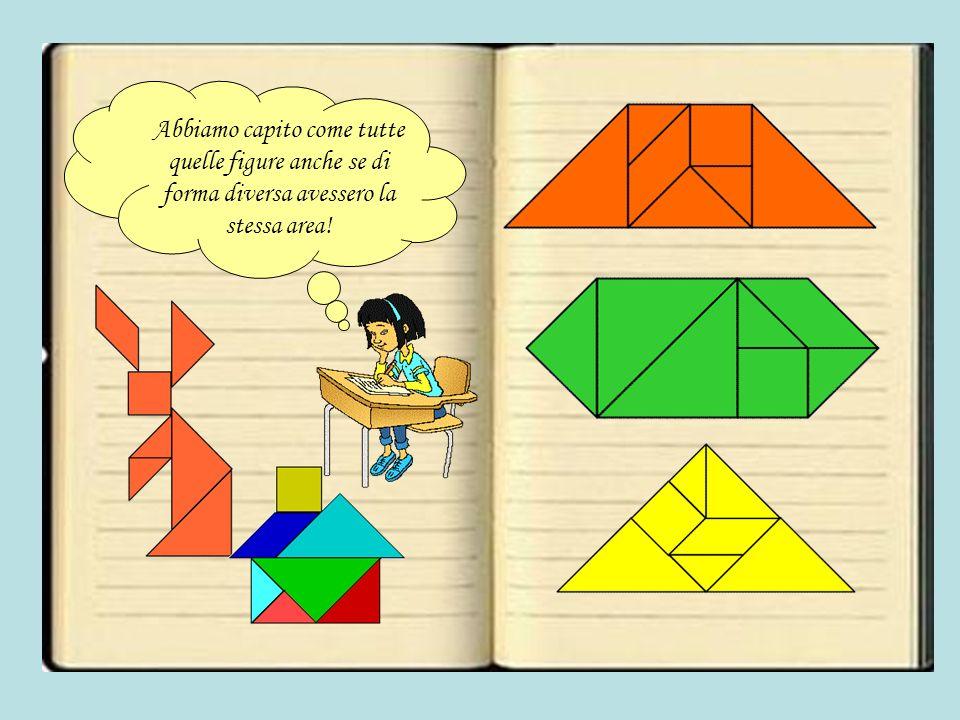 Abbiamo capito come tutte quelle figure anche se di forma diversa avessero la stessa area!