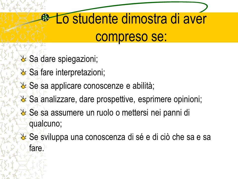 Lo studente dimostra di aver compreso se: