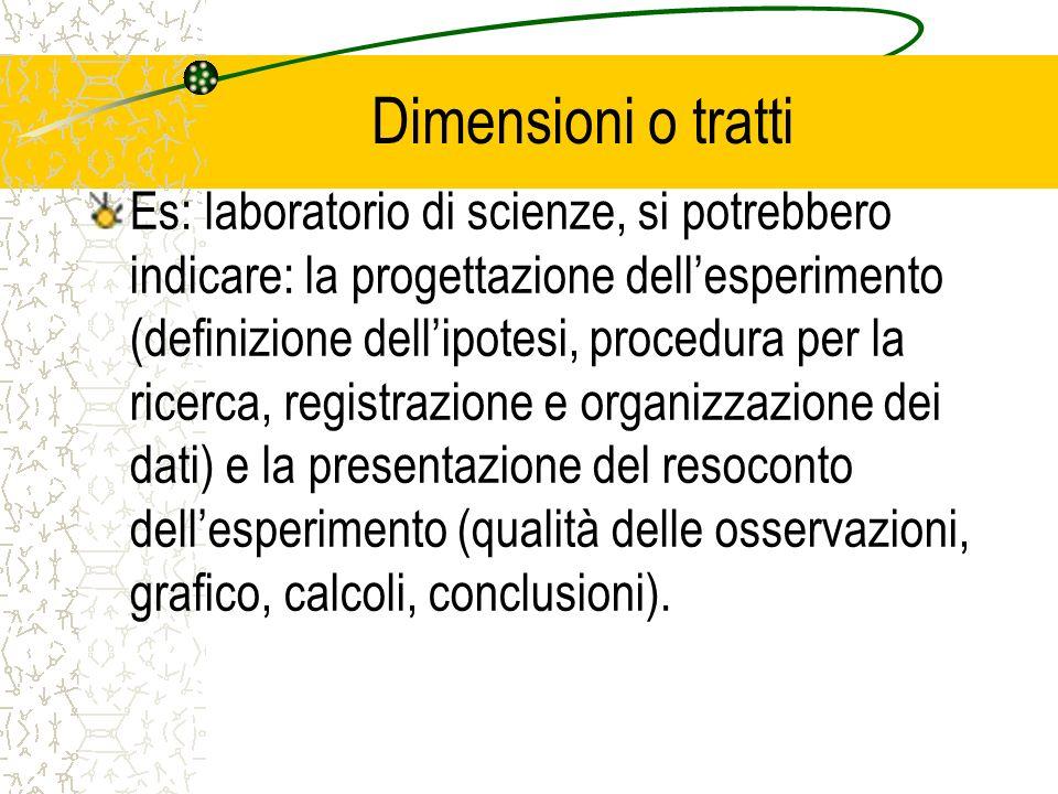 Dimensioni o tratti