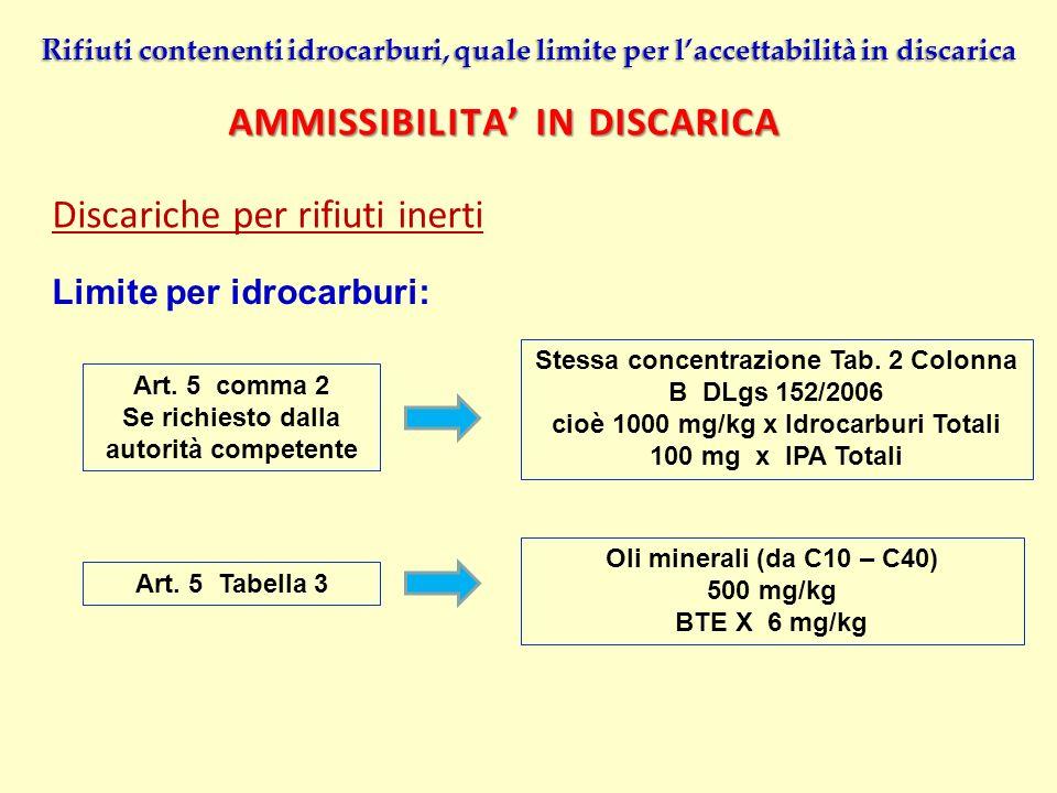 AMMISSIBILITA' IN DISCARICA Discariche per rifiuti inerti