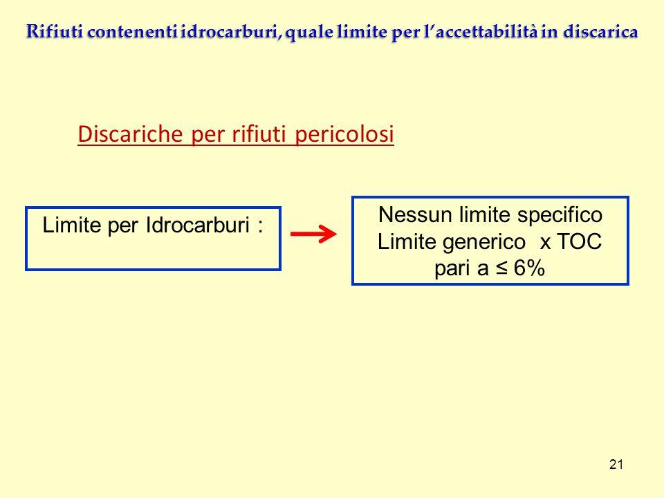 Limite per Idrocarburi :