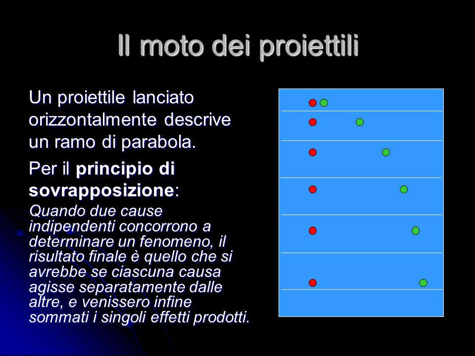 Il moto dei proiettili Un proiettile lanciato orizzontalmente descrive un ramo di parabola. Per il principio di sovrapposizione: