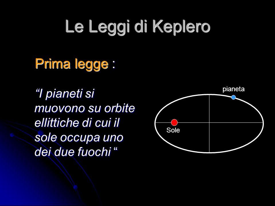 Le Leggi di Keplero Prima legge :