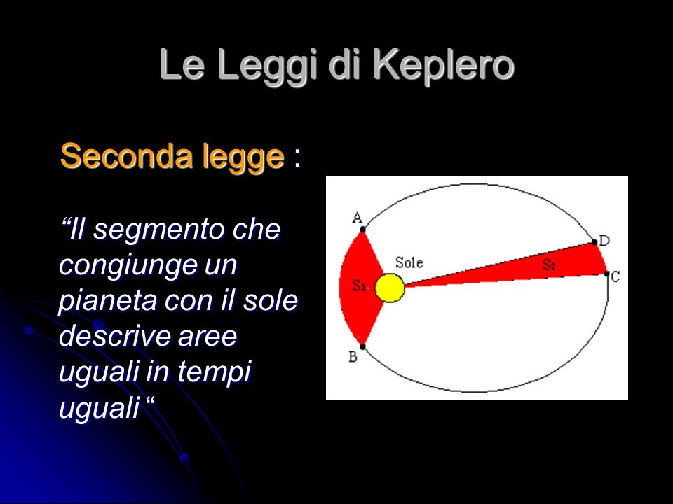 Le Leggi di Keplero Seconda legge :