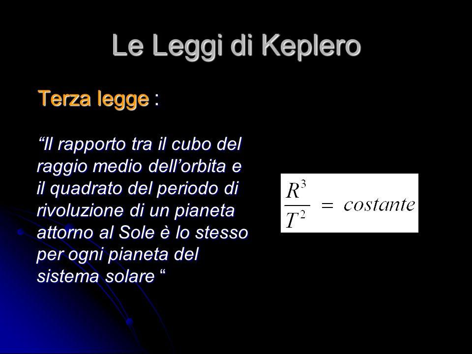 Le Leggi di Keplero Terza legge :