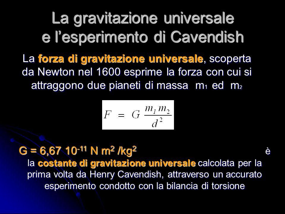 La gravitazione universale e l'esperimento di Cavendish