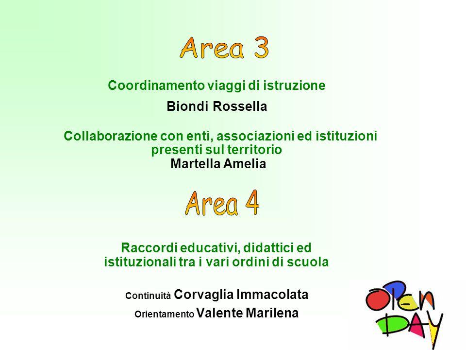 Area 3 Area 4 Coordinamento viaggi di istruzione Biondi Rossella