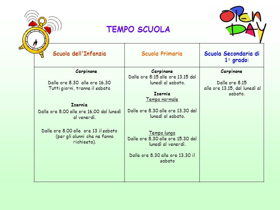 TEMPO SCUOLA Scuola dell Infanzia Scuola Primaria