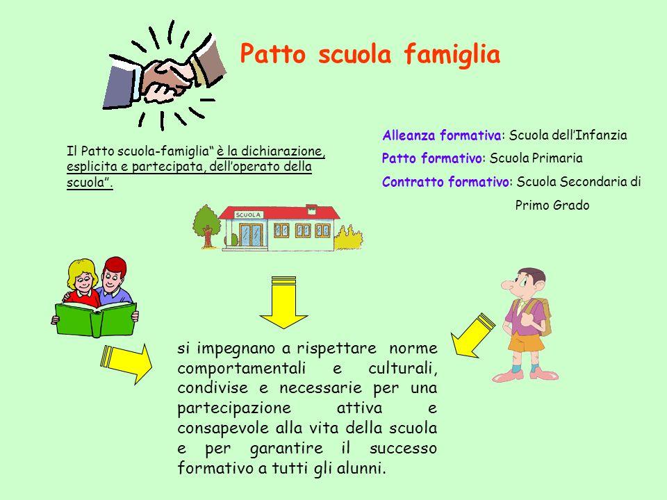 Patto scuola famiglia Alleanza formativa: Scuola dell'Infanzia. Patto formativo: Scuola Primaria. Contratto formativo: Scuola Secondaria di.