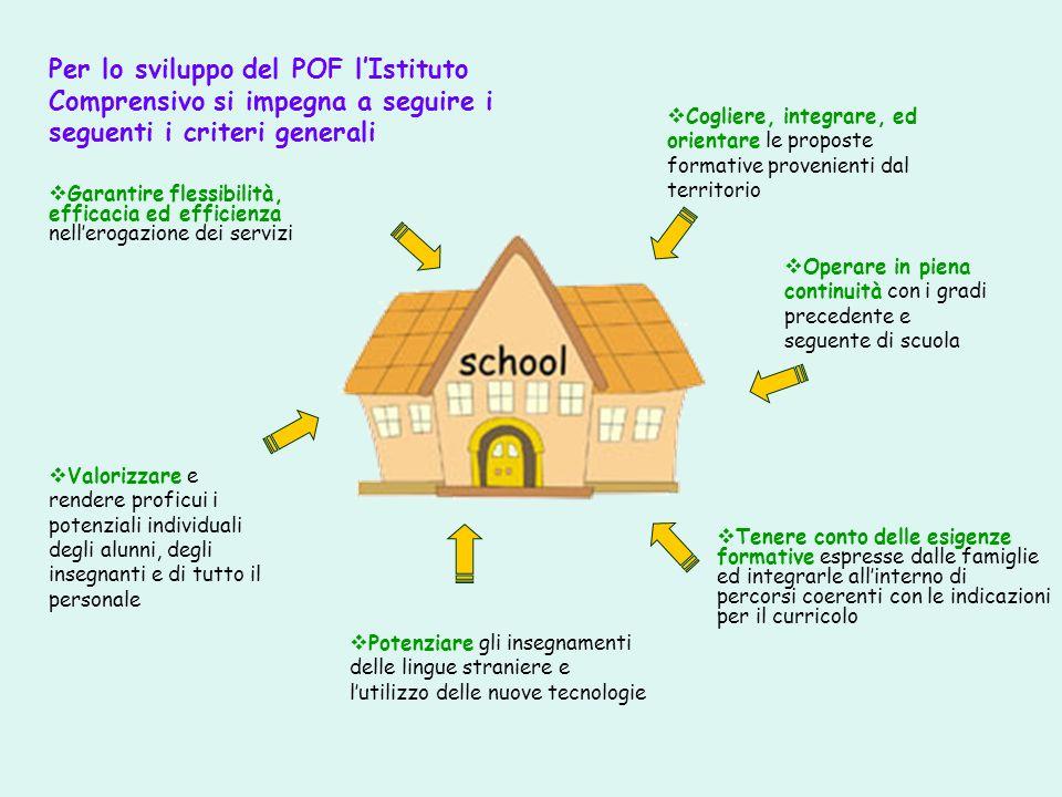 Per lo sviluppo del POF l'Istituto Comprensivo si impegna a seguire i seguenti i criteri generali