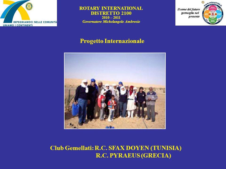 Progetto Internazionale