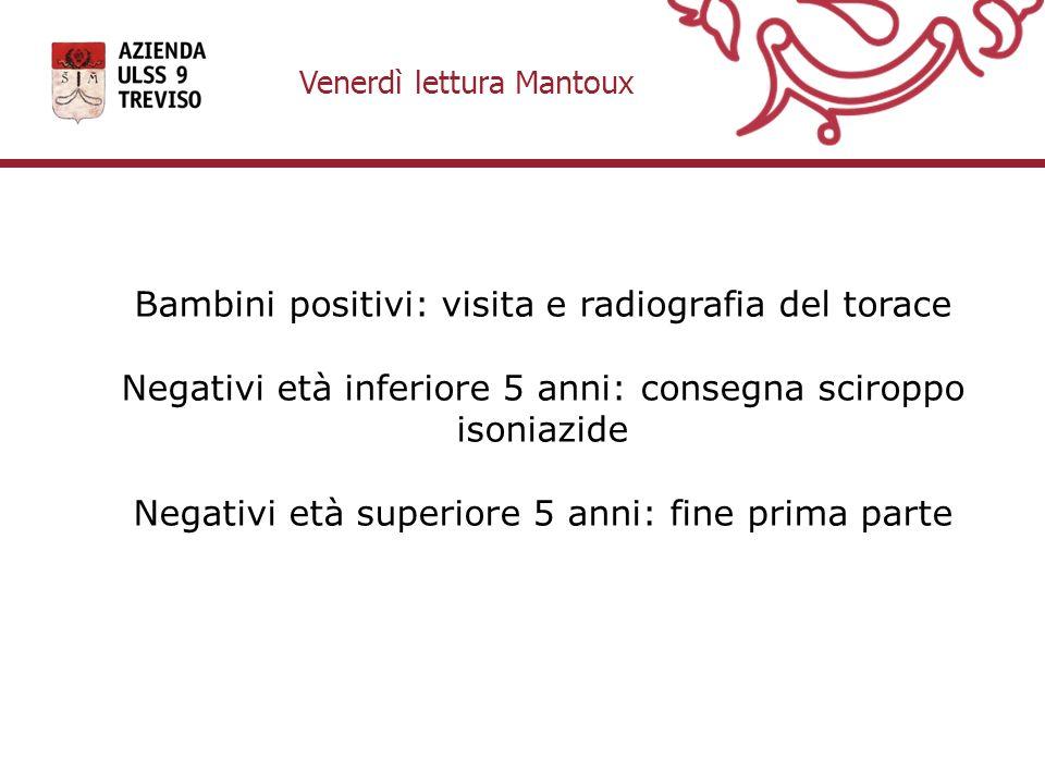 Bambini positivi: visita e radiografia del torace