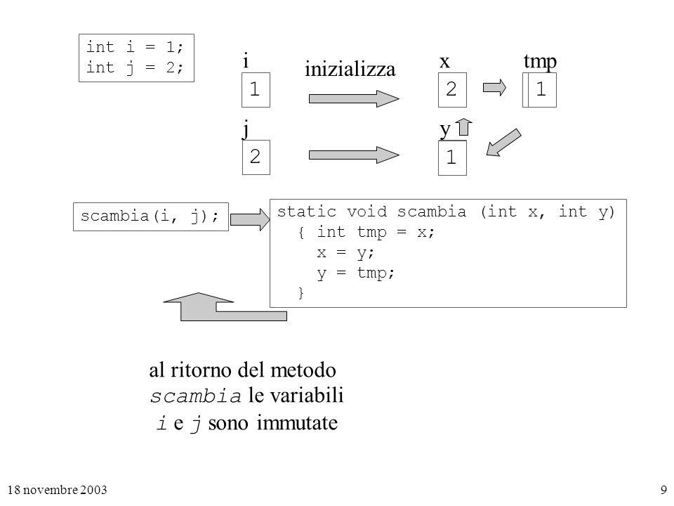 1 i x tmp inizializza 1 2 1 2 j y 1 2 al ritorno del metodo