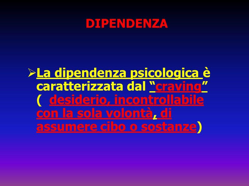 DIPENDENZA La dipendenza psicologica è caratterizzata dal craving ( desiderio, incontrollabile con la sola volontà, di assumere cibo o sostanze)