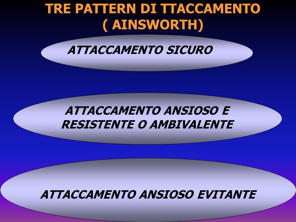 TRE PATTERN DI TTACCAMENTO ( AINSWORTH)