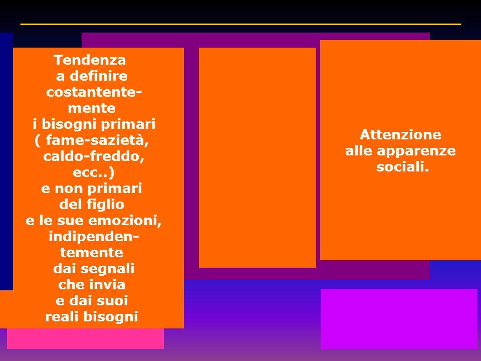 Attenzione alle apparenze. sociali. Tendenza. a definire. costantente- mente. i bisogni primari.
