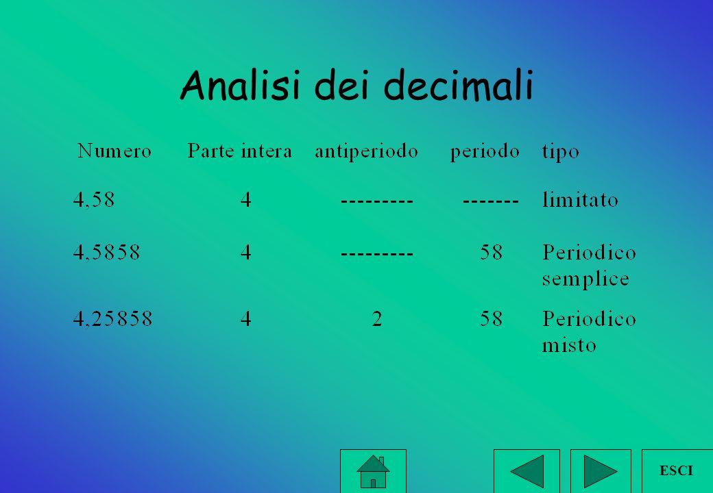 Analisi dei decimali ESCI