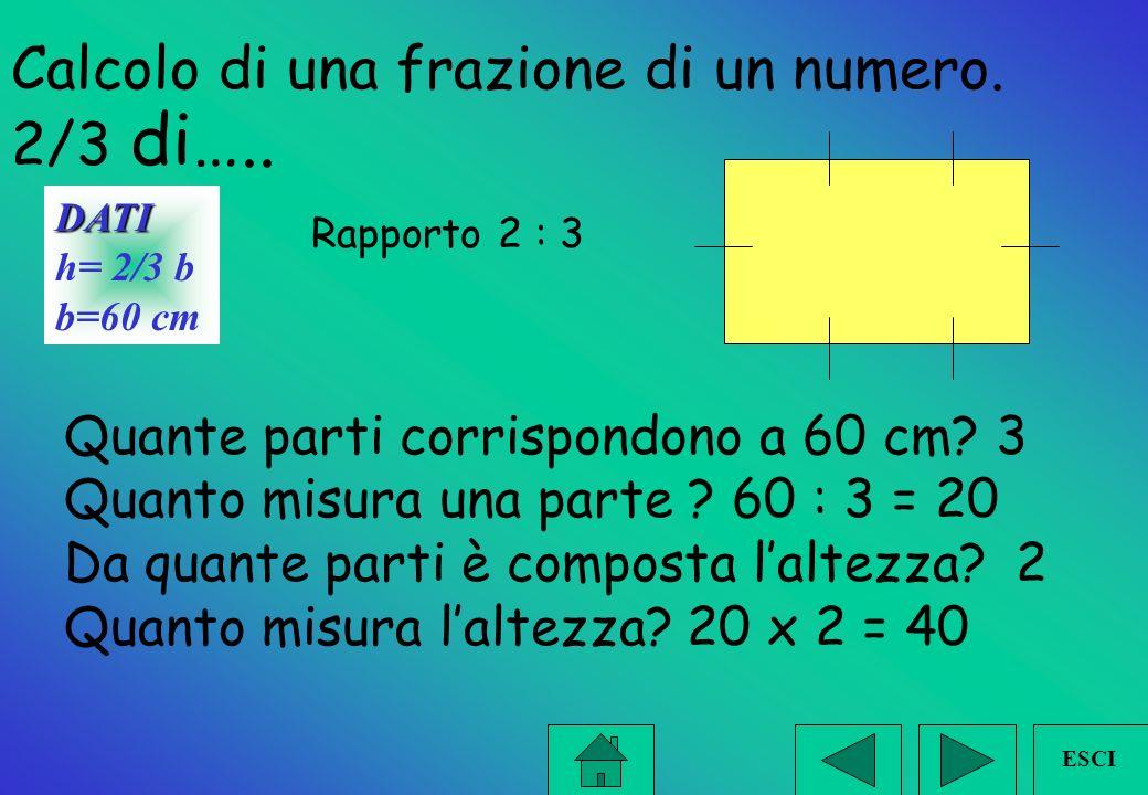 Calcolo di una frazione di un numero. 2/3 di…..