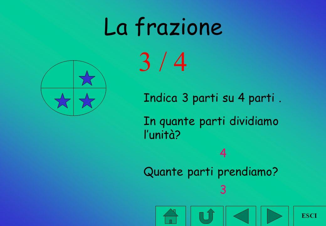 3 / 4 La frazione Indica 3 parti su 4 parti .