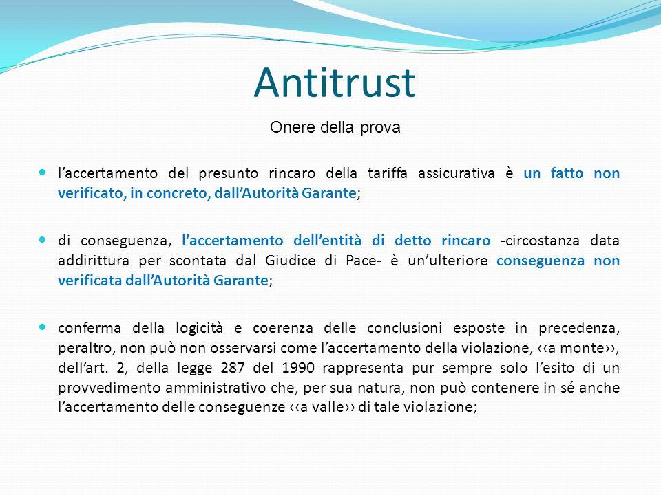 Antitrust Onere della prova