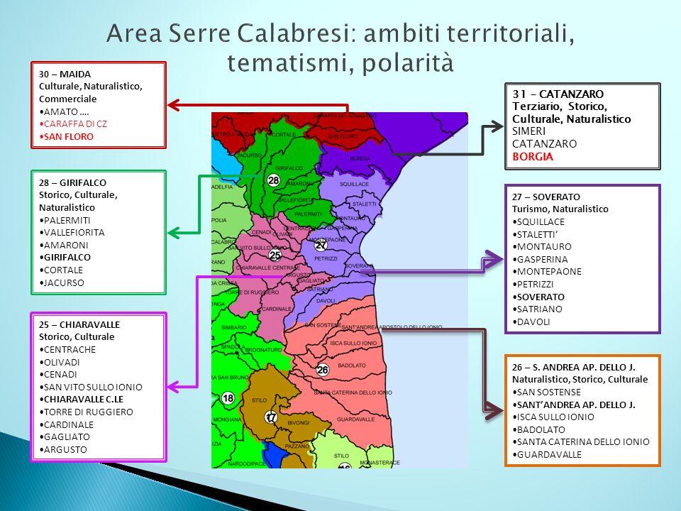 Area Serre Calabresi: ambiti territoriali, tematismi, polarità
