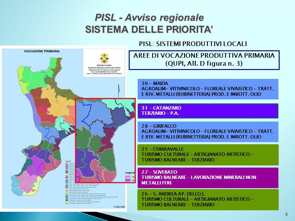 PISL - Avviso regionale SISTEMA DELLE PRIORITA'