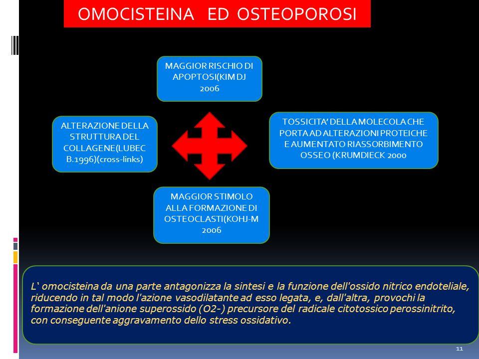 OMOCISTEINA ED OSTEOPOROSI