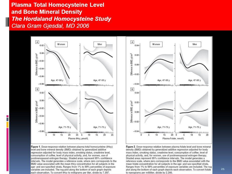 Plasma Total Homocysteine Level and Bone Mineral Density