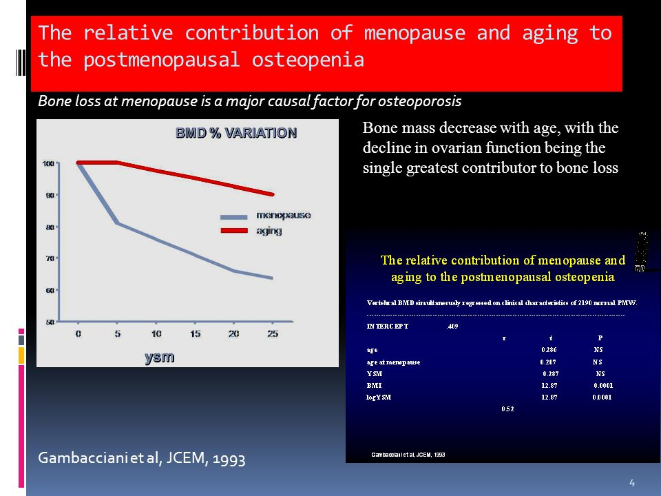 The relative contribution of menopause and aging to the postmenopausal osteopenia