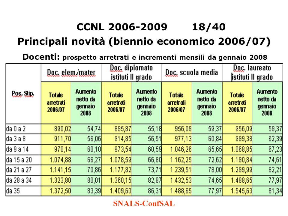 Principali novità (biennio economico 2006/07)
