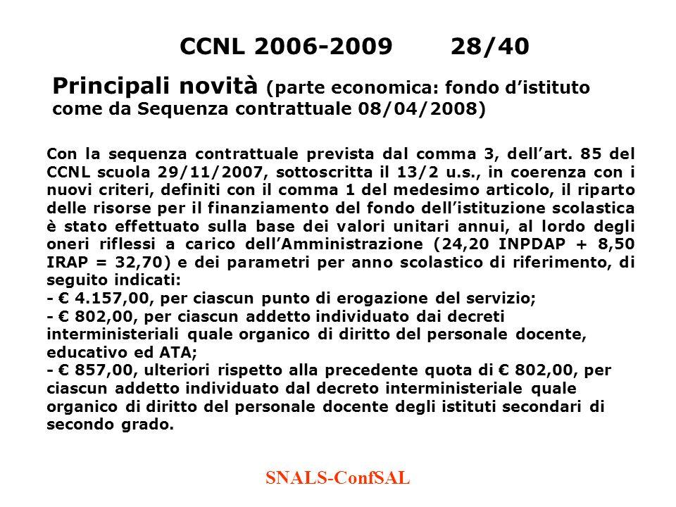 CCNL 2006-2009 28/40 Principali novità (parte economica: fondo d'istituto come da Sequenza contrattuale 08/04/2008)