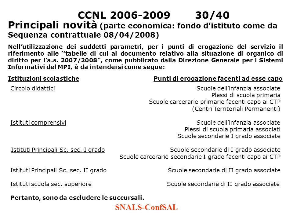 CCNL 2006-2009 30/40 Principali novità (parte economica: fondo d'istituto come da Sequenza contrattuale 08/04/2008)