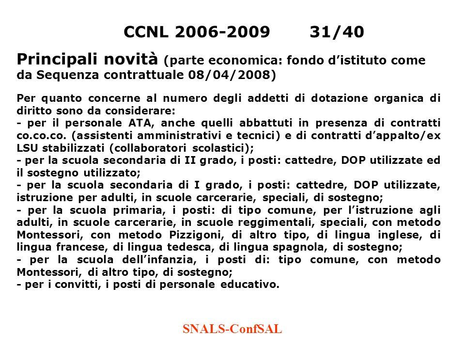 CCNL 2006-2009 31/40 Principali novità (parte economica: fondo d'istituto come da Sequenza contrattuale 08/04/2008)