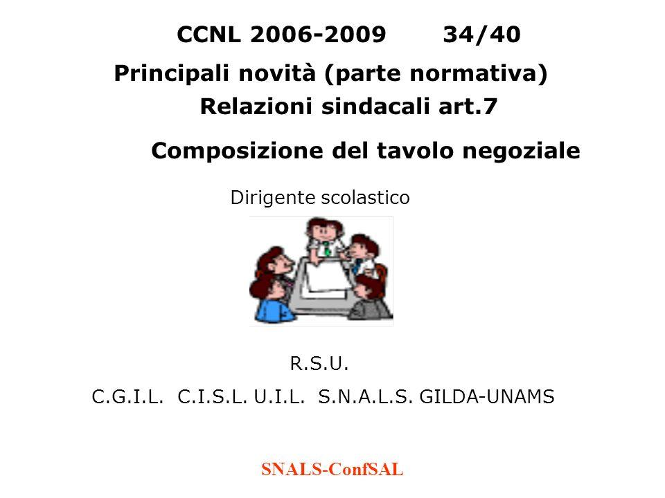 Relazioni sindacali art.7 Composizione del tavolo negoziale
