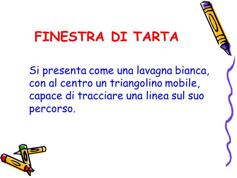 FINESTRA DI TARTASi presenta come una lavagna bianca, con al centro un triangolino mobile, capace di tracciare una linea sul suo percorso.