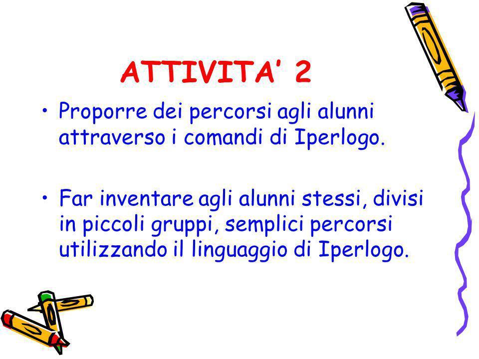 ATTIVITA' 2 Proporre dei percorsi agli alunni attraverso i comandi di Iperlogo.