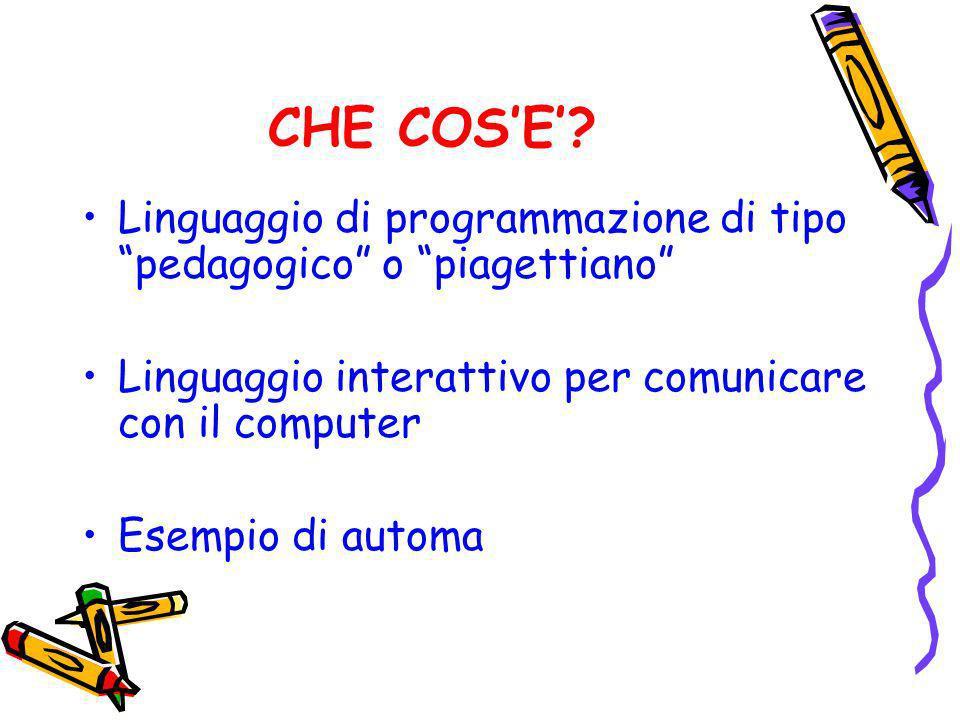 CHE COS'E' Linguaggio di programmazione di tipo pedagogico o piagettiano Linguaggio interattivo per comunicare con il computer.