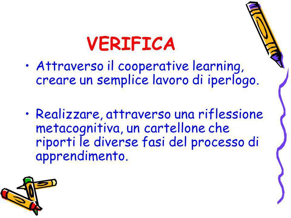 VERIFICA Attraverso il cooperative learning, creare un semplice lavoro di iperlogo.