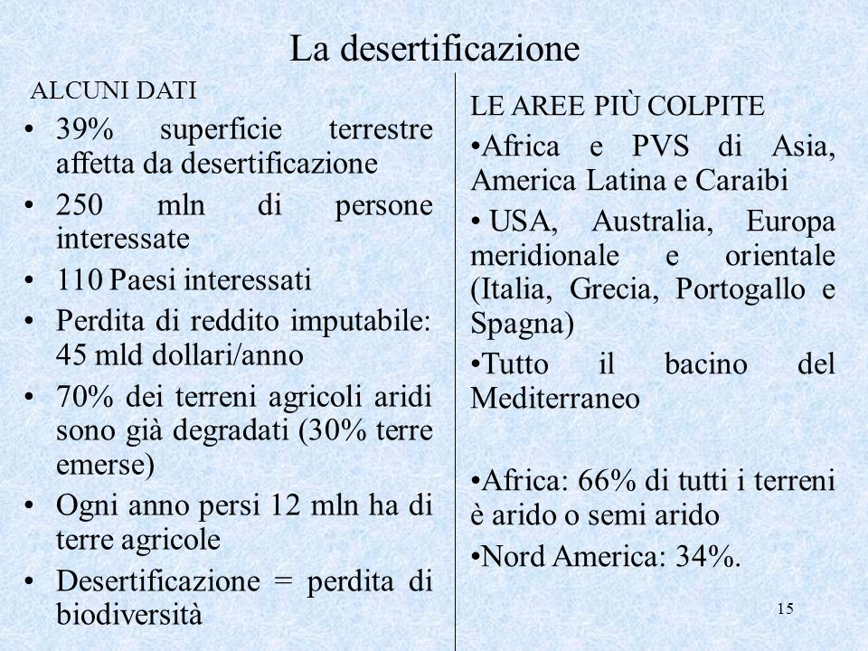 La desertificazione ALCUNI DATI. 39% superficie terrestre affetta da desertificazione. 250 mln di persone interessate.