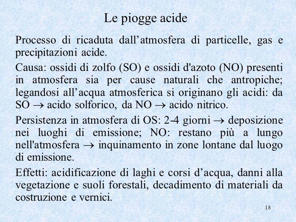 Le piogge acide Processo di ricaduta dall'atmosfera di particelle, gas e precipitazioni acide.